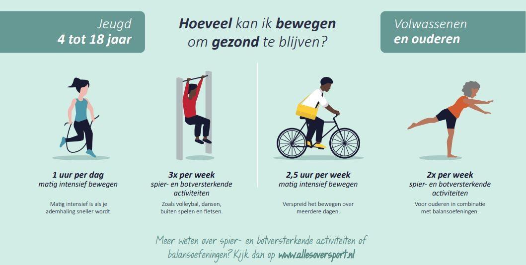 Infographic Beweegrichtlijnen