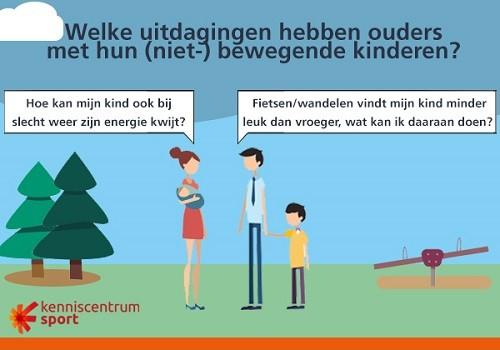 Plaatje met vragen van ouders over beweeggedrag van hun kinderen